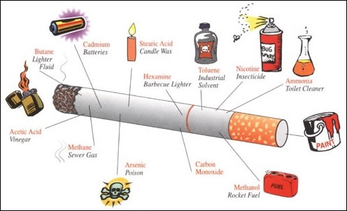 Efectele fumatului si Smokerade